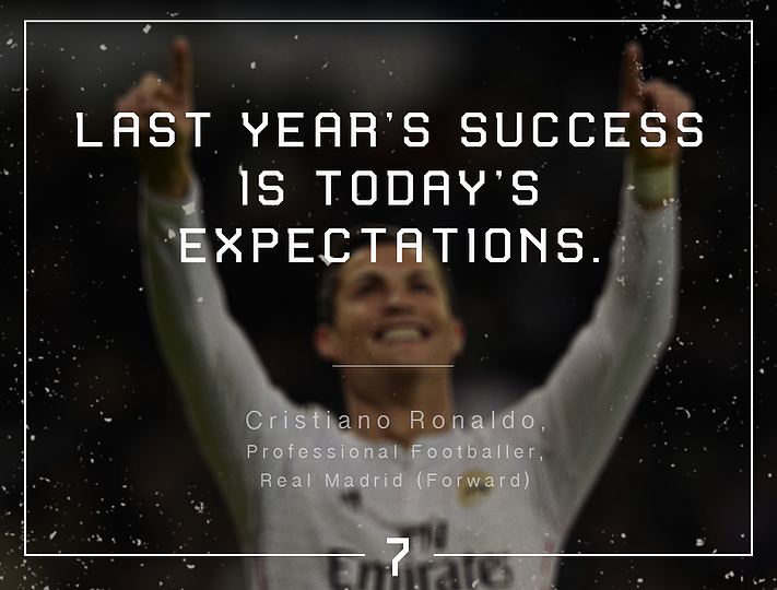 """Last year's success is today's expectations.""  – Cristiano Ronaldo"