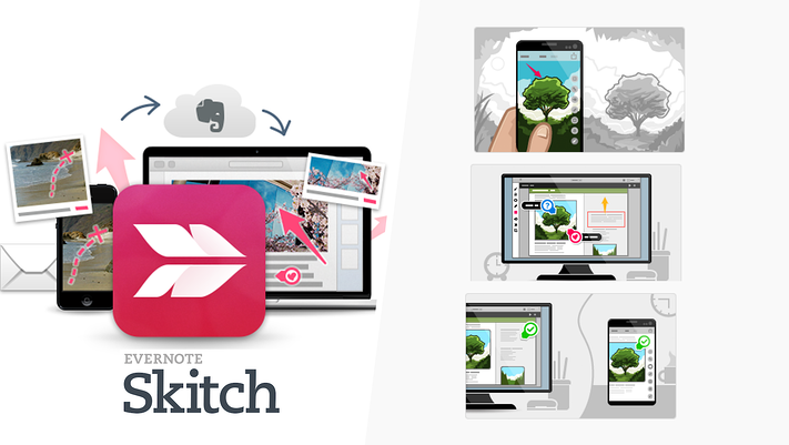Skitch logo and functions